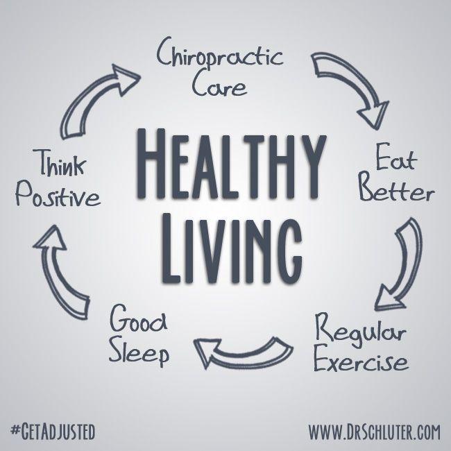 5 Pillars of Health | Tulsa Chiropractor