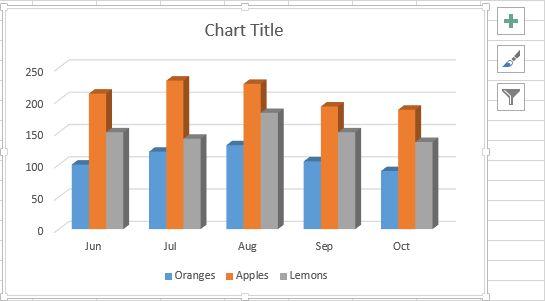 3-D Column chart in Excel 2013