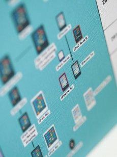 Alle 556 Apple-Produkte auf einen Blick  auf einem Poster