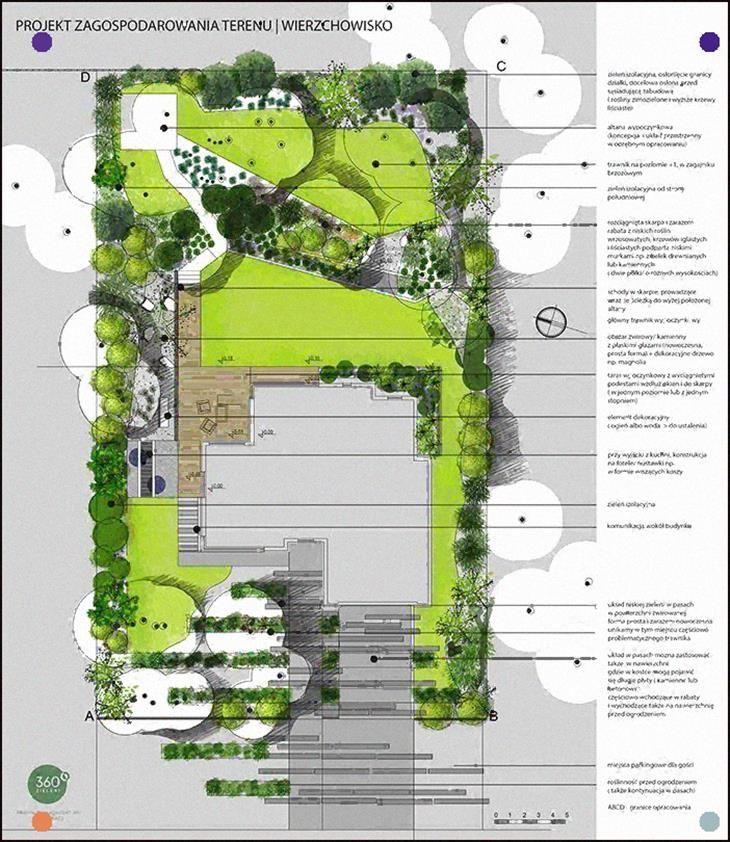 Landscape Gardening Kildare Landscape Design Gardening ...