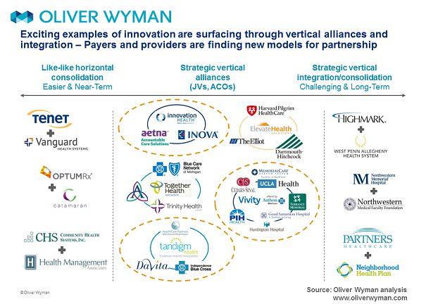 76 best The Oliver Wyman Health Innovation Center images ...