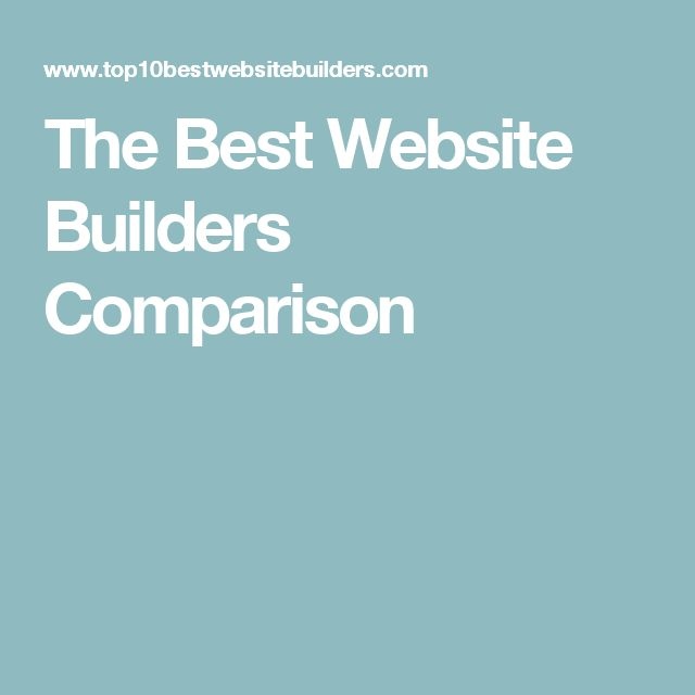 The Best Website Builders Comparison