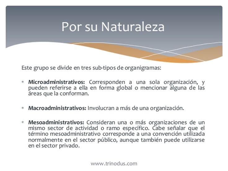 Por Su Naturaleza: A).microadministrativo. B).macroadministrativo. C).mesoadministrativo.