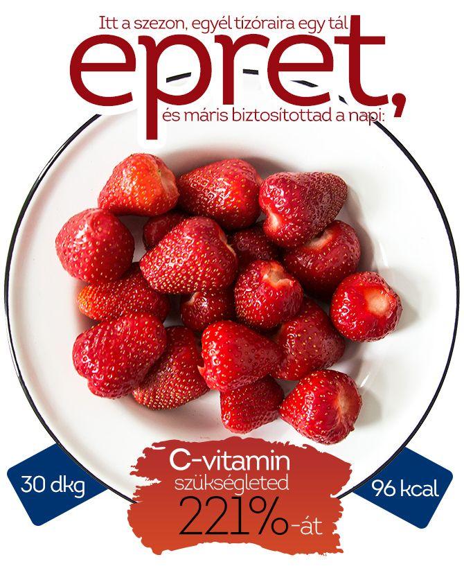 Megkezdődött az eperszezon, használjuk ki ezt a pár hetet! Amellett, hogy nagyon ízletes és lédús, kiváló beltartalmi értékei is okot adnak a rendszeres fogyasztásra. http://www.nosalty.hu/ajanlo/eper-c-vitamin-piros-kontosben