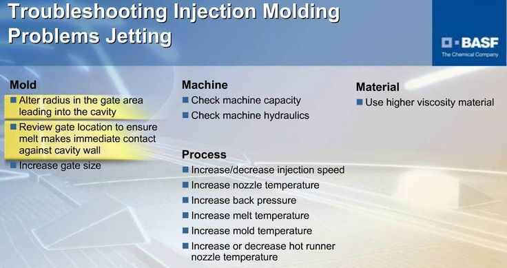 Husky Injection Molding Systems Case Study Analysis & Solution