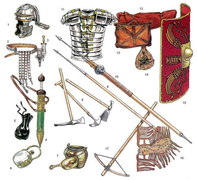 Вооружение и снаряжение римского пехотинца.  1 – шлем – касис.  2 – пояс – смнгулум.  3 – кинжал – пугио.  4 – меч – гладиус и ремень – балтеус.  5 – кошелек.  6 – баклага для воды.  7 – миска и котелок.  8 – кирка, лопата, мотыга.  9 – пила (дротик).  10 – пилум.  11 – панцирь – лорика сегментана.  12 – плащ легионера – сагум.  13 – сундучок для личных вещей .  14 – кожаная бутыль для вина или воды.  15 – скутум.  16 – калига.  17 – фурка – шест для ношения багажа во время похода.