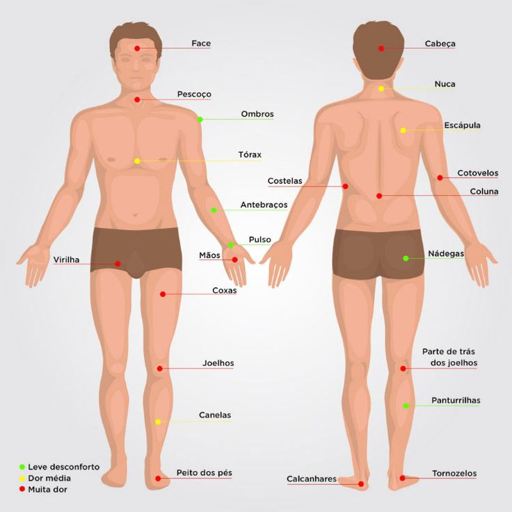 Confira o mapa de dor da tatuagem e veja onde dói mais tatuar