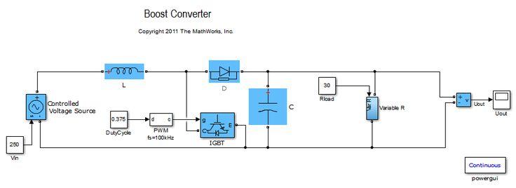 Estimating Transfer Function Models for a Boost Converter - MATLAB &…