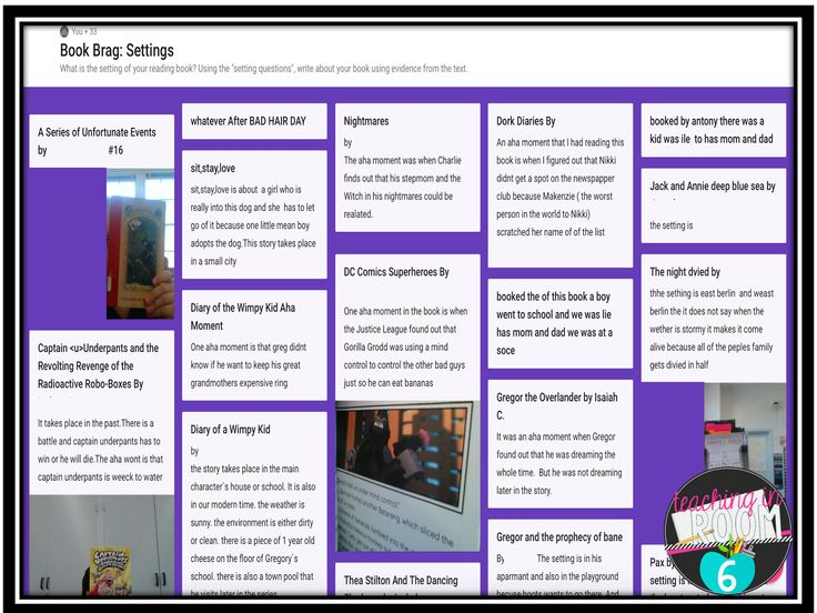Using Padlet In My Classroom Teaching Reading Logs