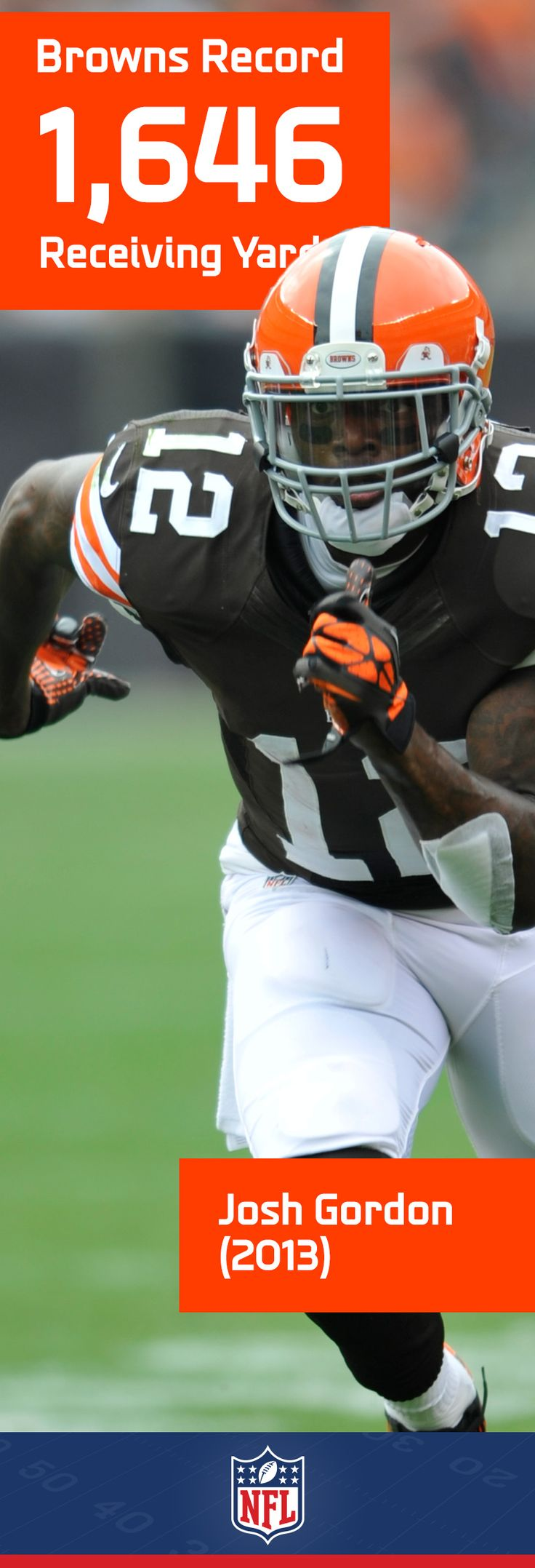 Wide receiver Josh Gordon set a Cleveland Browns record in 2013 with his outstanding 1,646 yard performance.