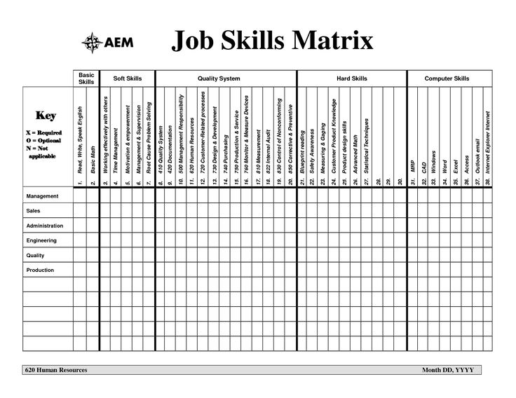 Skill Matrix Template Excel | Work | Project management ...