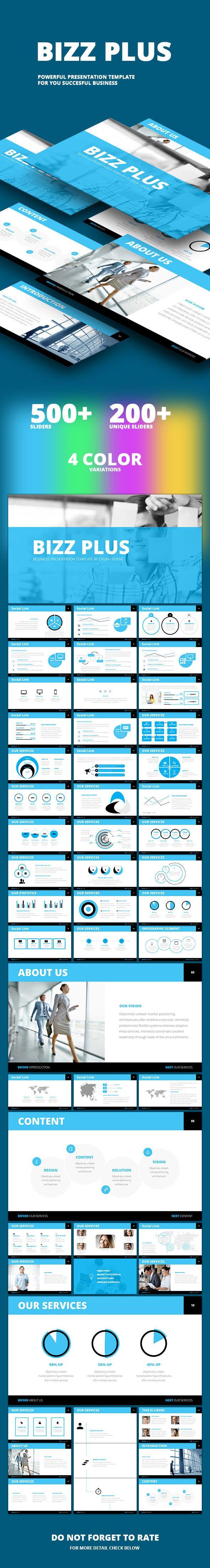 Bizz Plus - Business Presentation Template (Powerpoint Templates)