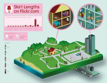 Create cool infographics - Masterclass - Digital Arts - using Adobe Illustrator CS2
