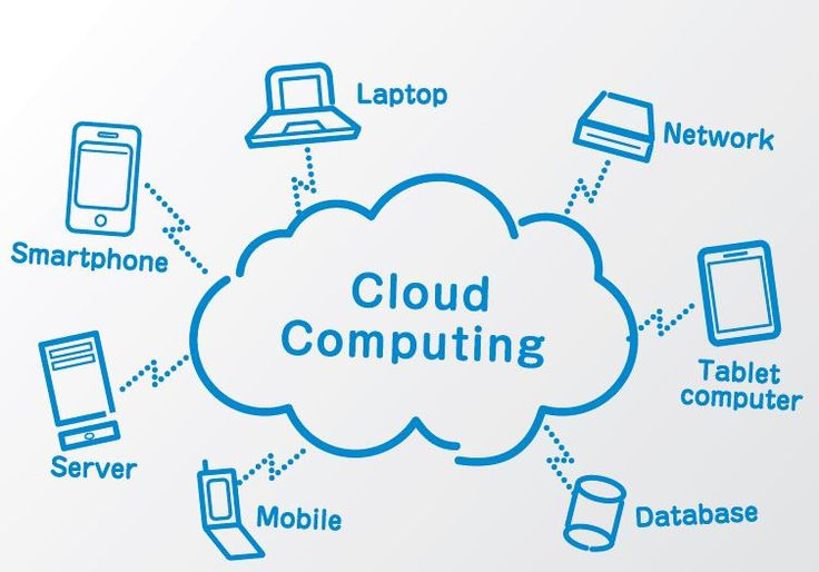 This Dissertation Develop A Policy Management Cloud Computing Solution. #cloud #computing #dissertation