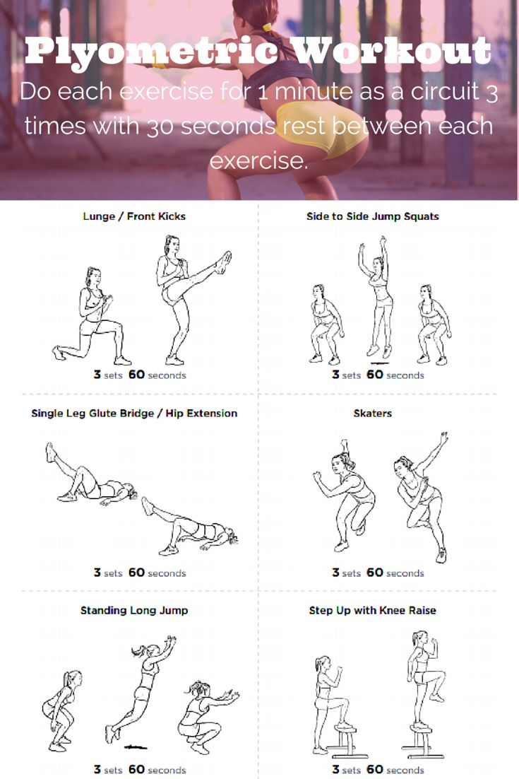 Plyometric workout for runners