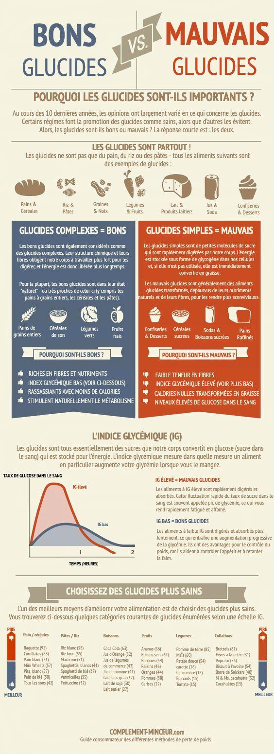 Glucides : bons ou mauvais ?