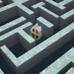 Return On Investment van social media