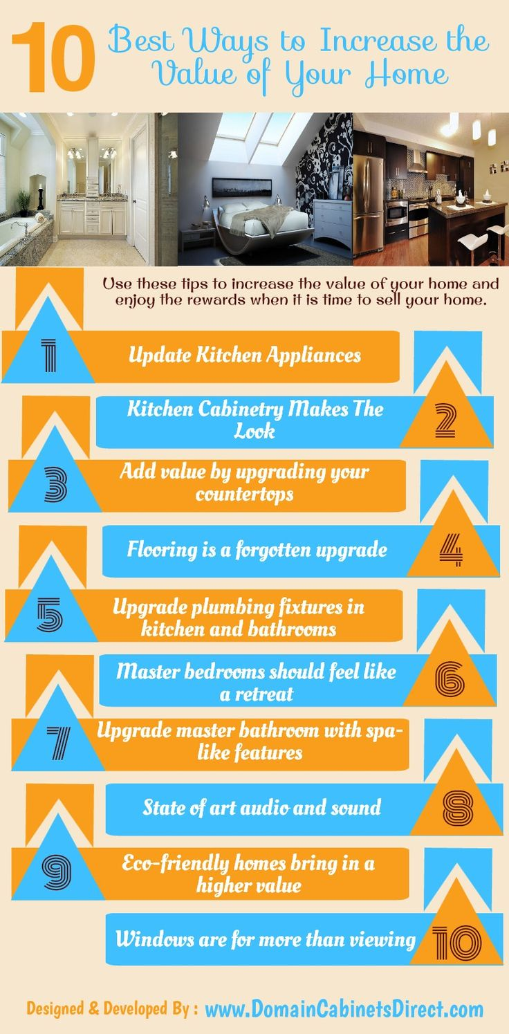 44 best Kitchen Infographics images on Pinterest | Info graphics ...