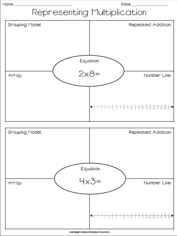 FREE representing multiplication worksheet: repeated addition, array, grouping model, and number line!