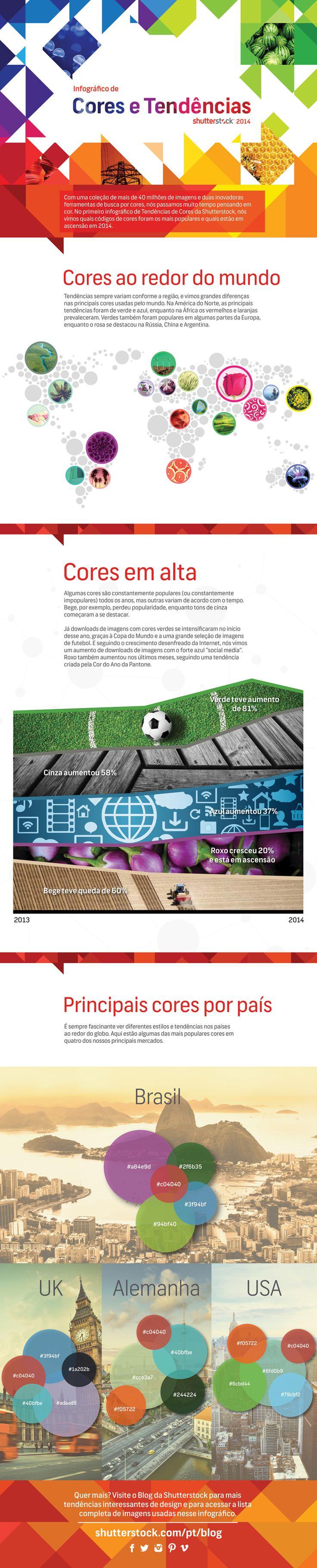 Cores estão sempre em meio as tendências, sempre, independente de qual é o assunto, as cores estarão sempre por lá. Nesse ano a Shutterstock realizou mais uma vez um estudo sobre as cores que são tendências, que são e foram mais usadas. Como resultado de todo esse grande estudo, o infográfico retrata todas as cores …