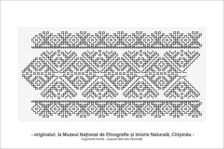 BASARABIA+-+muzeu+-+11.jpg 1,600×1,068 pixels