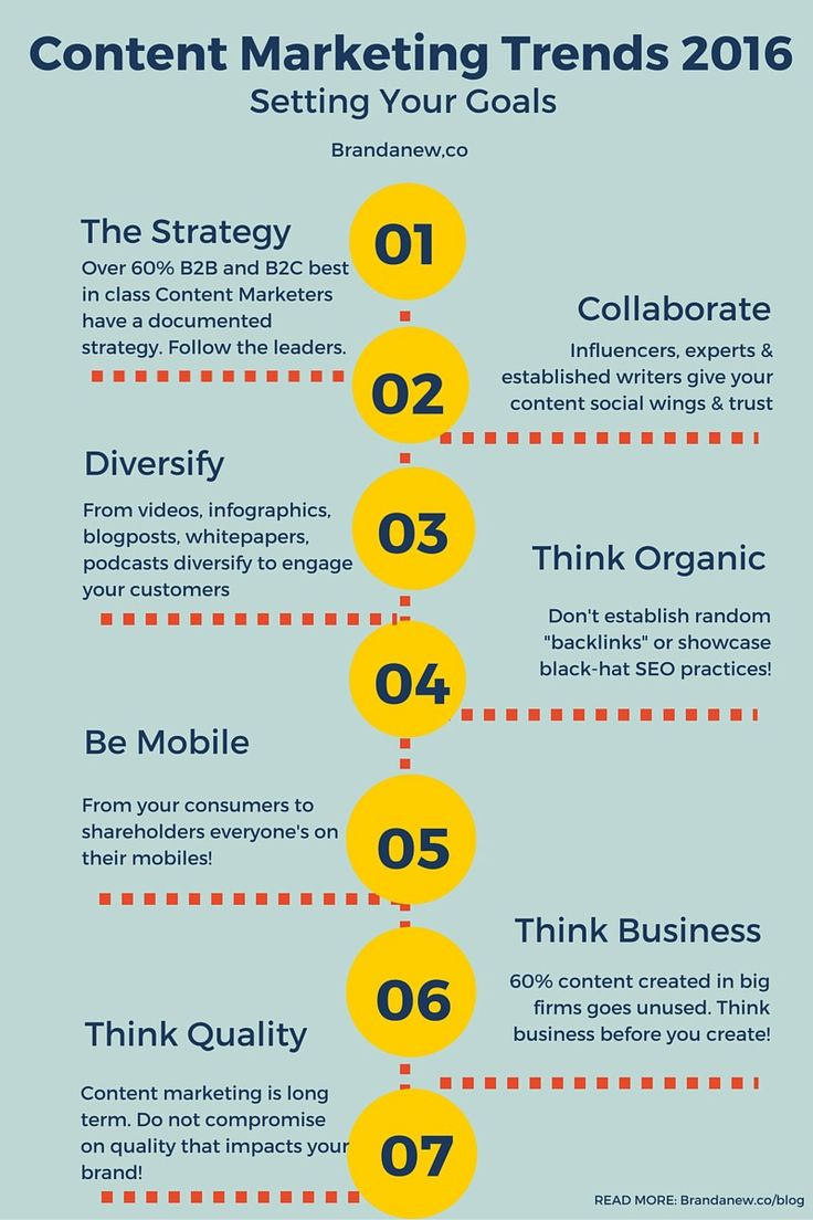 #contentmarketing #goals #2016Trends The year's on its way out! Focus on these 7 content marketing goals for 2016 to make your brands successful! via Brandanew.co