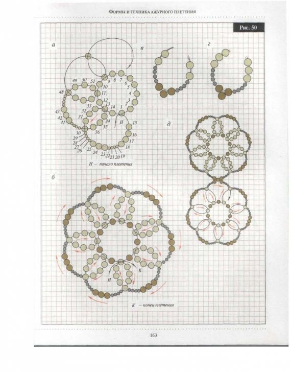 """10 of 14 (omitted pg 9 bc mostly Russian text) Excerpt on """"MESH NETTING"""" from Russian beading book"""
