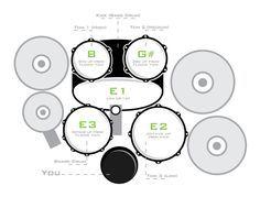 standard drum tuning