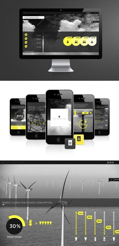 Portfolio Ideas For Presenting Design Work.