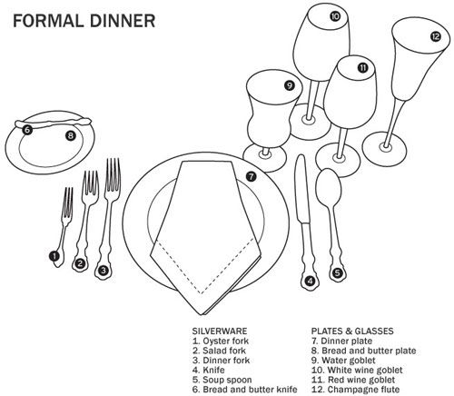 108 best Fine Dining Silver and Place Settings images on