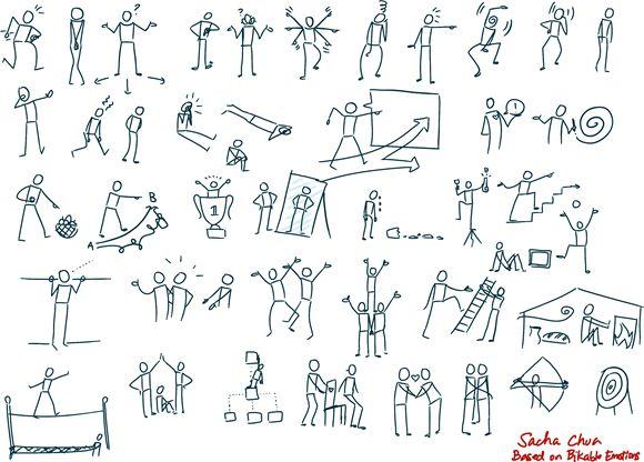 Sketchnotes: Building my visual vocabulary by Sacha Chua