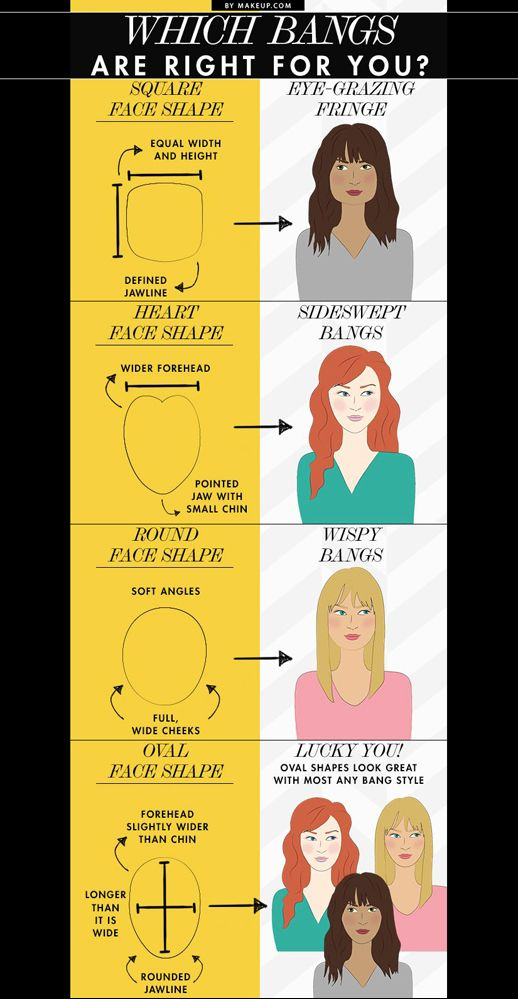 25 Best Ideas About Face Shape Chart On Pinterest Makeup For Oval Face Shape Face Shape Hair