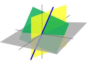 Álgebra lineal - Wikipedia, la enciclopedia libre