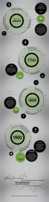 Adam Digital iPad Magazine  //  Visual - Infographic via Behance