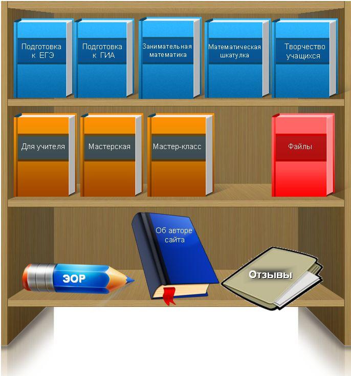 Пример оформления коллекции методических материалов учителя