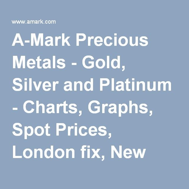 A-Mark Precious Metals - Gold, Silver and Platinum - Charts, Graphs, Spot Prices, London fix, New York close