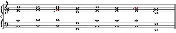 """LA MODULAZIONE - IL SUONO CARATTERISTICO: La modulazione è """"il complesso di modificazioni apportate alla tonalità mediante lo spostamento della tonica di una o più quinte verso l'acuto o verso il grave"""" (è il passaggio da una tonalità all'altra!).  Si parla di quinte, quindi si parla del circolo delle quinte... (continua)"""