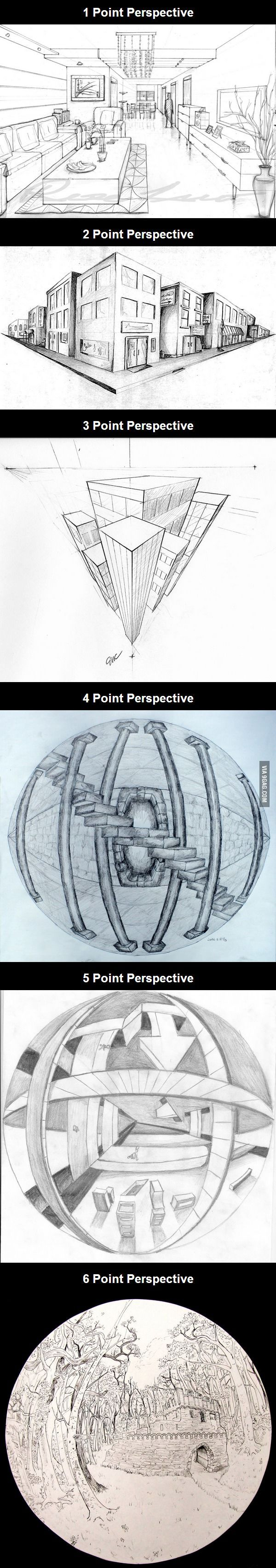 1 to 6 Point Perspective