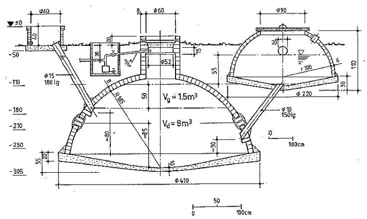 BIOGASPLANT PICTURE ~ Biogas Plant Digester Design
