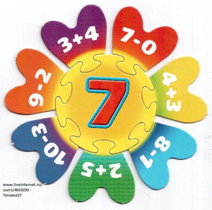 Puzzel met plus- en minsommen omtrent het getal 7.