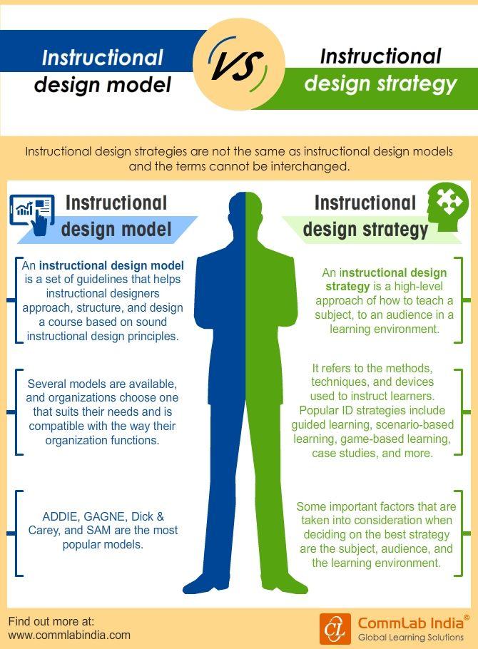 benefits of instructional design