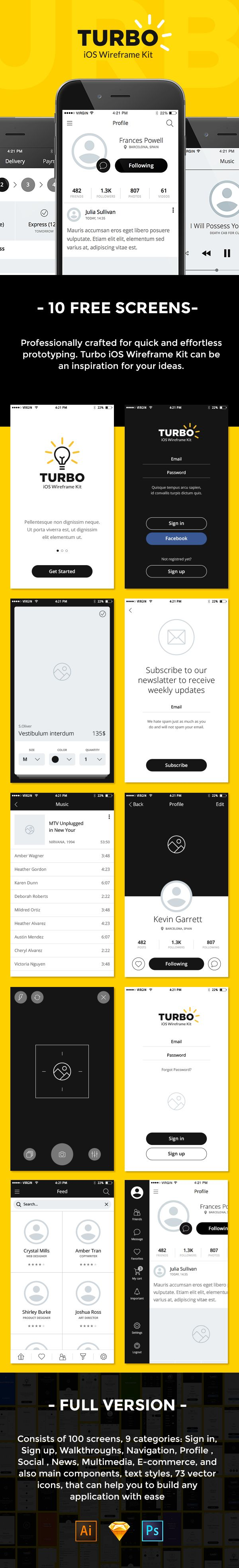I'm glad to introduce to you today this professionally crafted wireframe UI kit that will help you build your next iOS app...