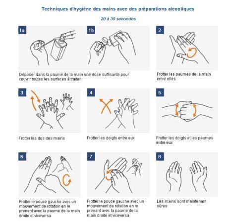 technique de lavage des mains en milieu hospitalier google search s curit labo pinterest. Black Bedroom Furniture Sets. Home Design Ideas