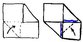 Knutselwerkje genaamd Enveloppe vouwen knutselen