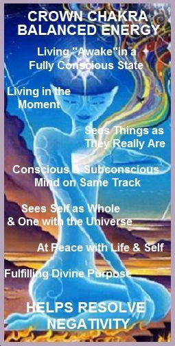 Resovling Crown Chakra Negativing #higherself #balanced #crownchakra
