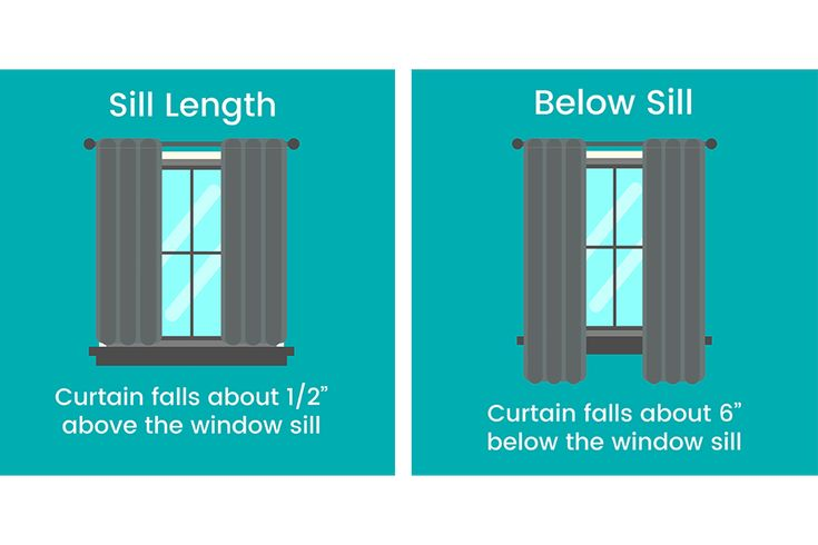 How to measure windows for curtains with images