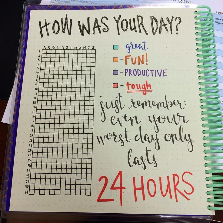 #mybulletprooflife This is my day tracker for the year. Mood tracker.
