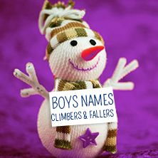 Top 100 Boys Names 2014
