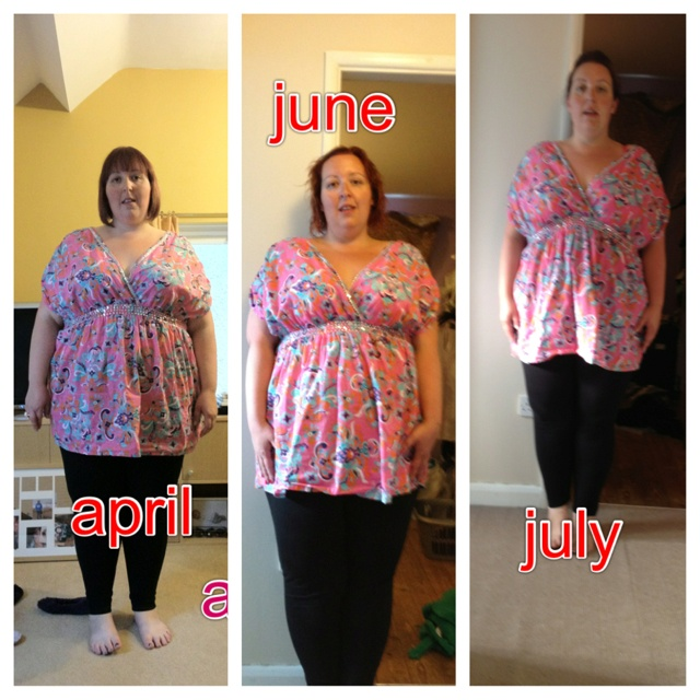 The slimming world effect