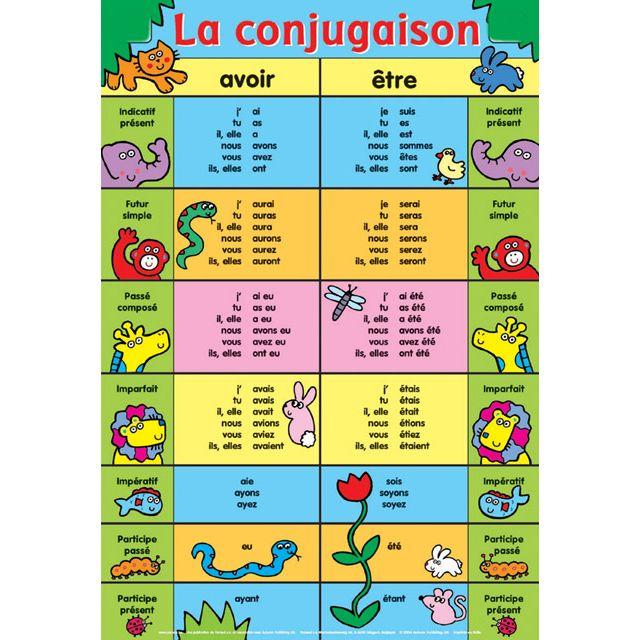 la conjugaison des verbes Werkwoorden vervoegen
